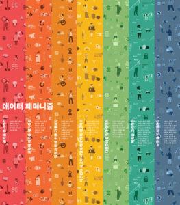 Data Feminism - Korean graphic