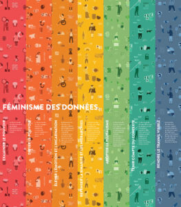 Data Feminism Infographic in French
